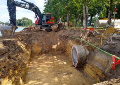 heijmans tilburg rioolwerk
